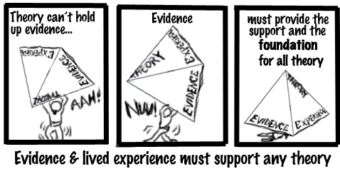 Evidence-Theory cartoon
